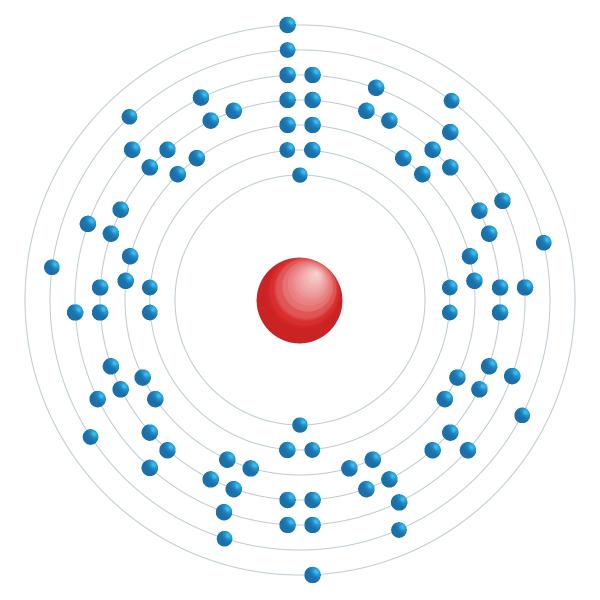 attinio Schema di configurazione elettronico