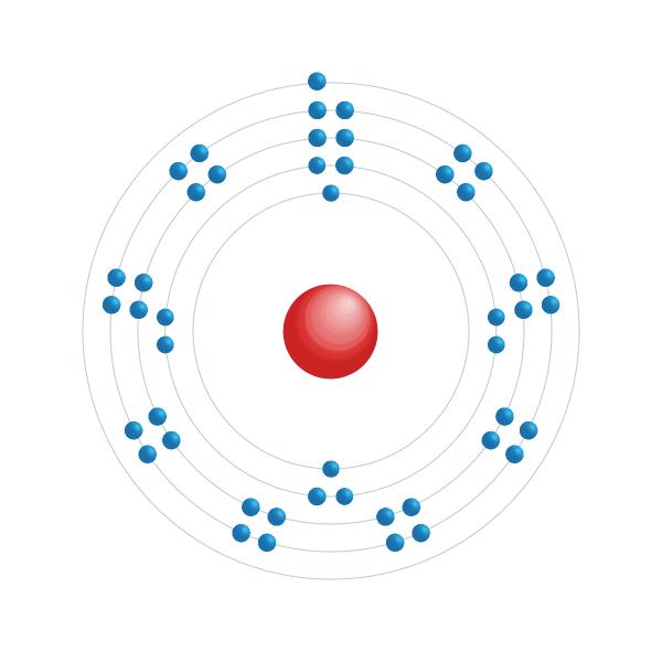 Argento Schema di configurazione elettronico