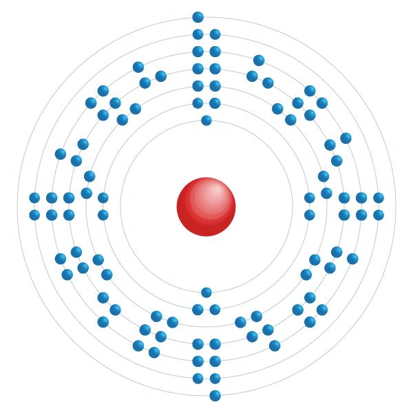 americio Schema di configurazione elettronico