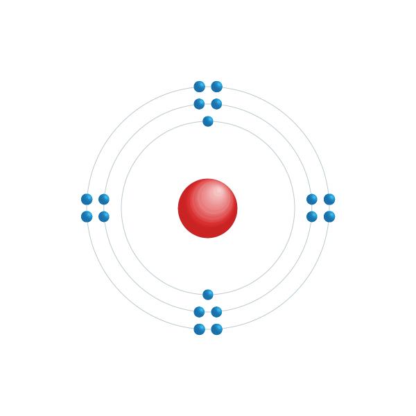 argo Schema di configurazione elettronico