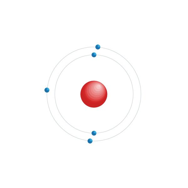 Boro Schema di configurazione elettronico