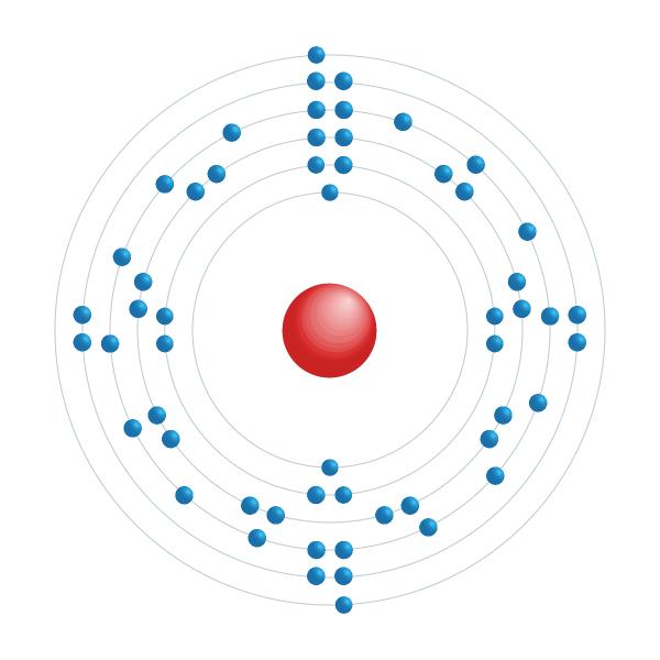 bario Schema di configurazione elettronico