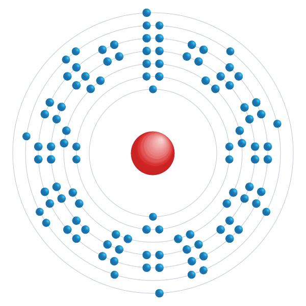 bohrium Schema di configurazione elettronico