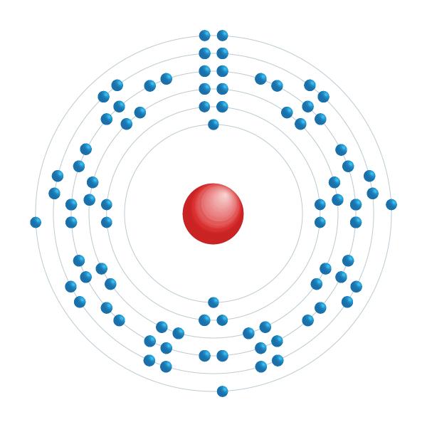 bismuto Schema di configurazione elettronico