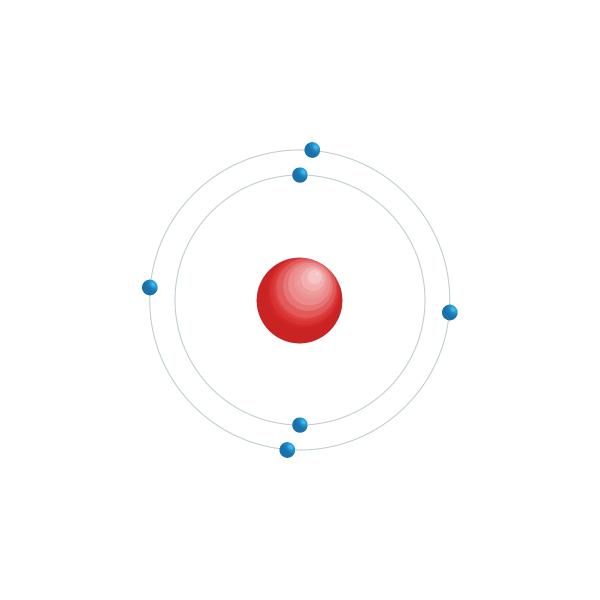 carbonio Schema di configurazione elettronico