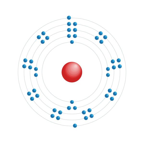 cadmio Schema di configurazione elettronico