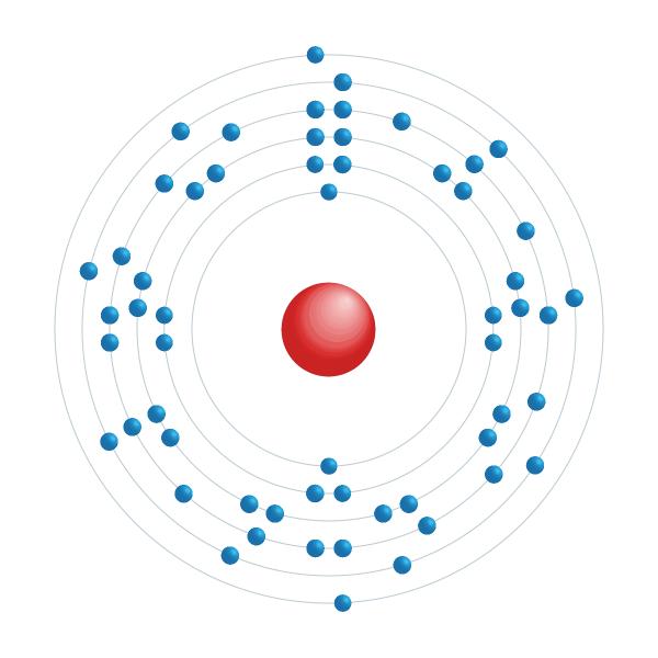 cerio Schema di configurazione elettronico