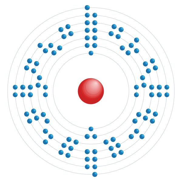 californio Schema di configurazione elettronico