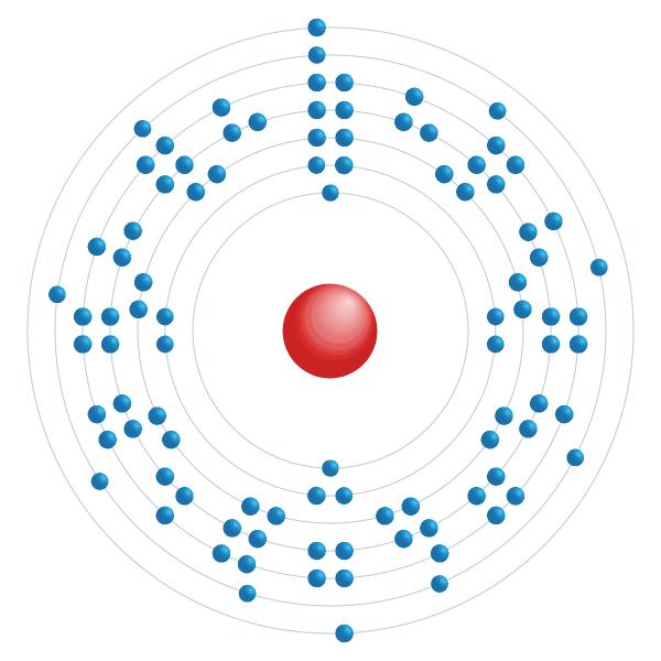 curio Schema di configurazione elettronico