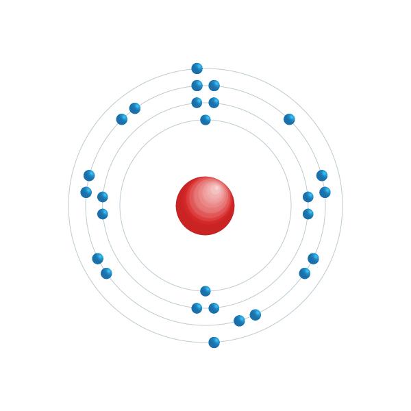 cobalto Schema di configurazione elettronico