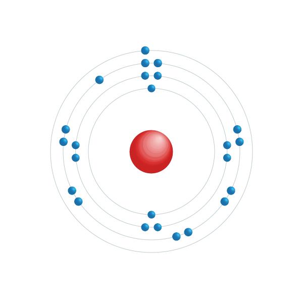 cromo Schema di configurazione elettronico