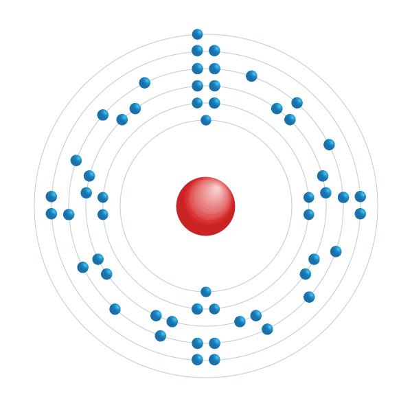 cesio Schema di configurazione elettronico