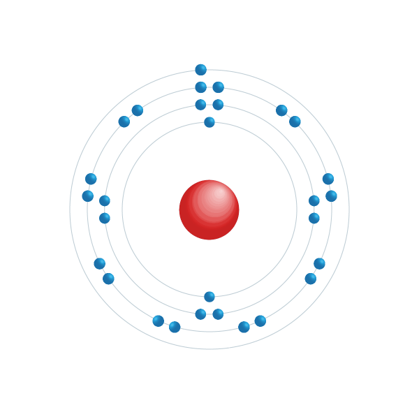 rame Schema di configurazione elettronico