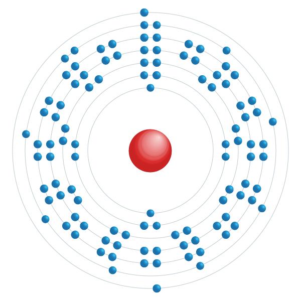 dubnio Schema di configurazione elettronico