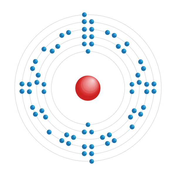 disprosio Schema di configurazione elettronico