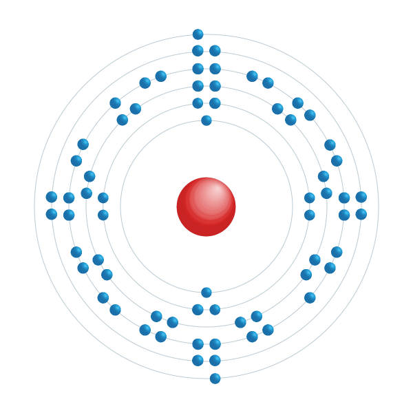 erbio Schema di configurazione elettronico