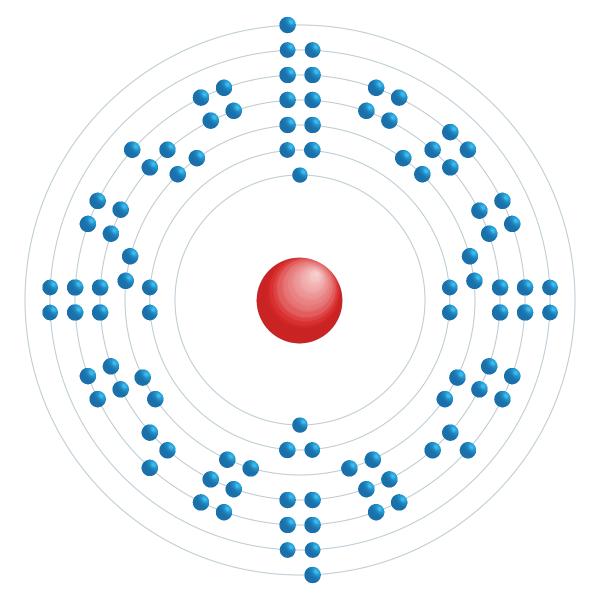 einsteinium Schema di configurazione elettronico