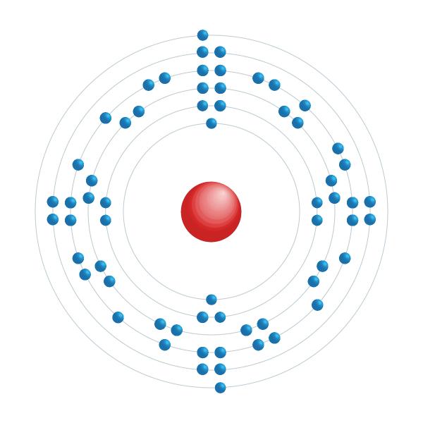 europio Schema di configurazione elettronico