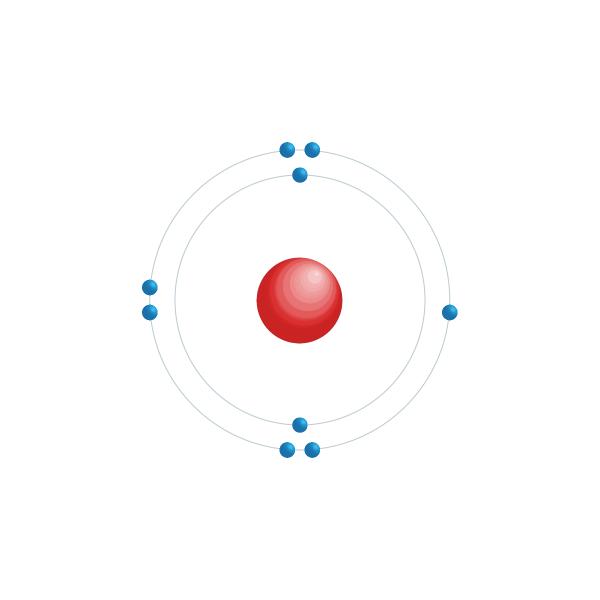 fluoro Schema di configurazione elettronico