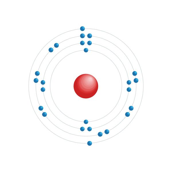 ferro Schema di configurazione elettronico