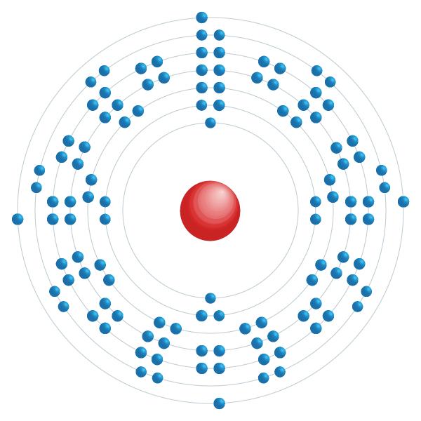 flerovio Schema di configurazione elettronico