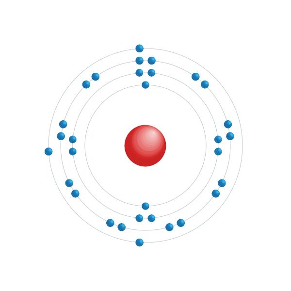 gallio Schema di configurazione elettronico
