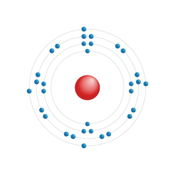 germanio Schema di configurazione elettronico