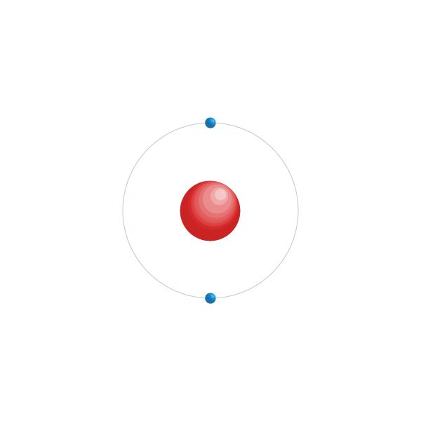 elio Schema di configurazione elettronico