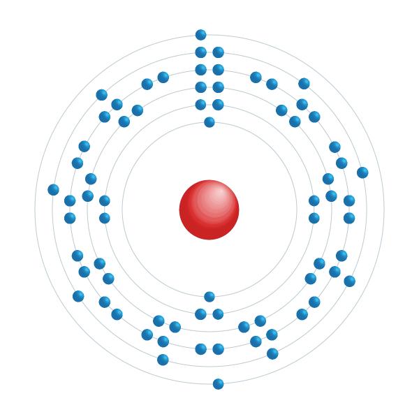 afnio Schema di configurazione elettronico