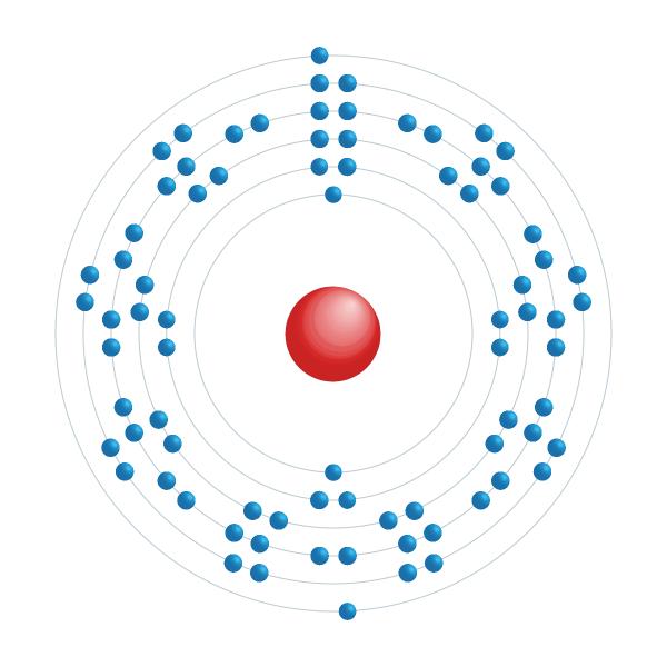 mercurio Schema di configurazione elettronico