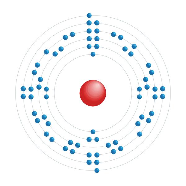 olmio Schema di configurazione elettronico