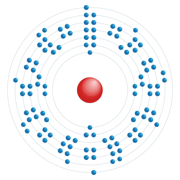 hassium Schema di configurazione elettronico