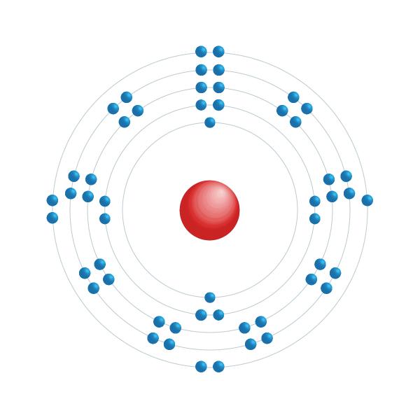 iodio Schema di configurazione elettronico