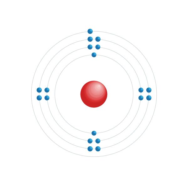 potassio Schema di configurazione elettronico