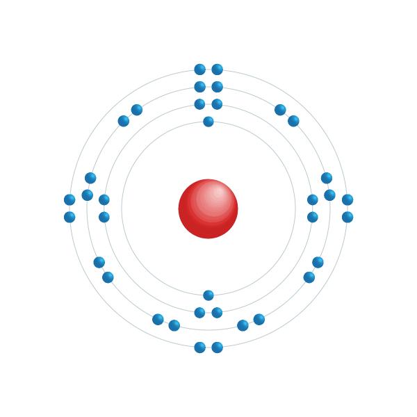 krypton Schema di configurazione elettronico