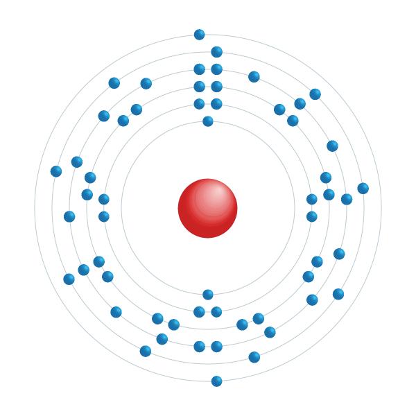 lantanio Schema di configurazione elettronico