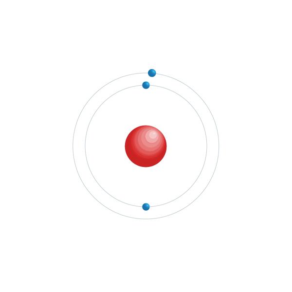 litio Schema di configurazione elettronico