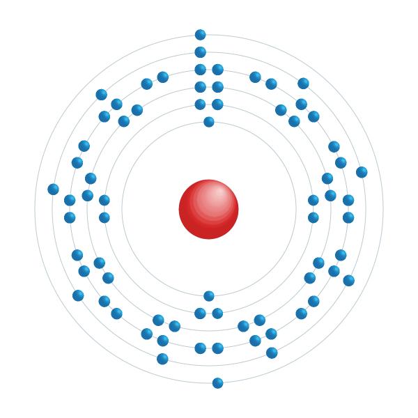 lutezio Schema di configurazione elettronico
