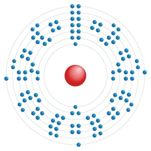 Moscovium Schema di configurazione elettronico