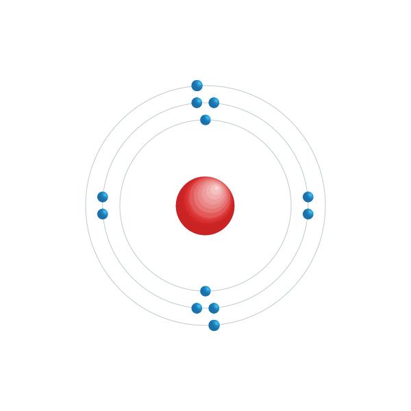 magnesio Schema di configurazione elettronico