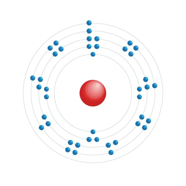 molibdeno Schema di configurazione elettronico