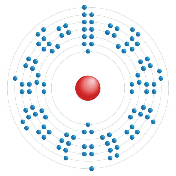 meitnerio Schema di configurazione elettronico
