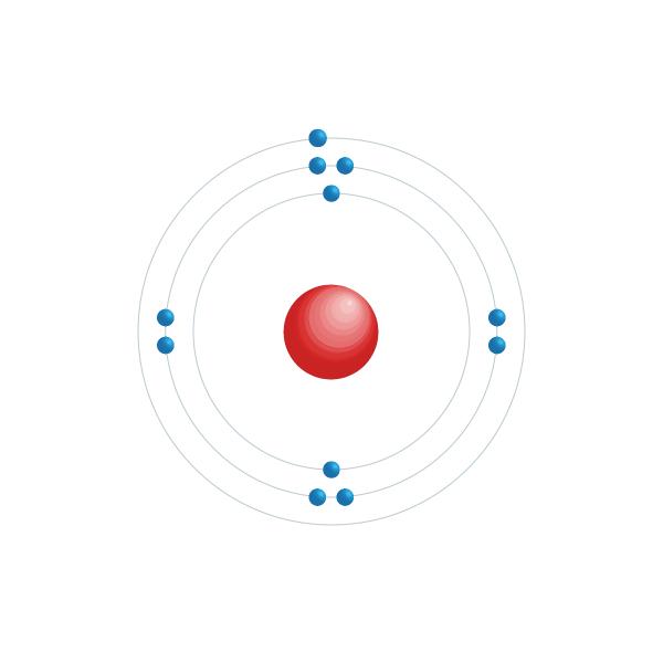 sodio Schema di configurazione elettronico