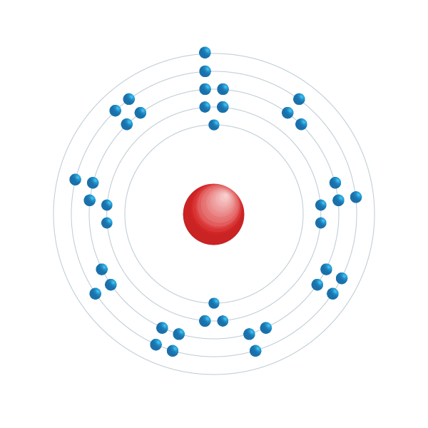 niobio Schema di configurazione elettronico