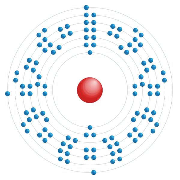 Nihonium Schema di configurazione elettronico