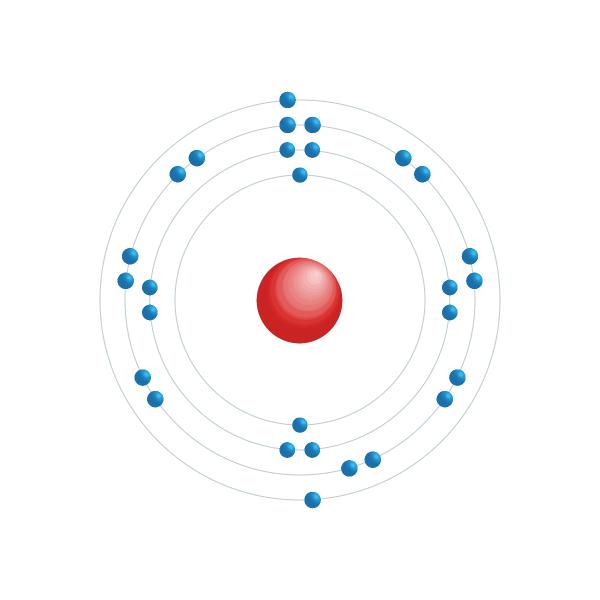 nichel Schema di configurazione elettronico