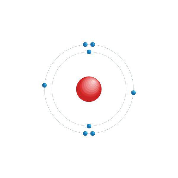 ossigeno Schema di configurazione elettronico