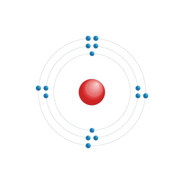 fosforo Schema di configurazione elettronico