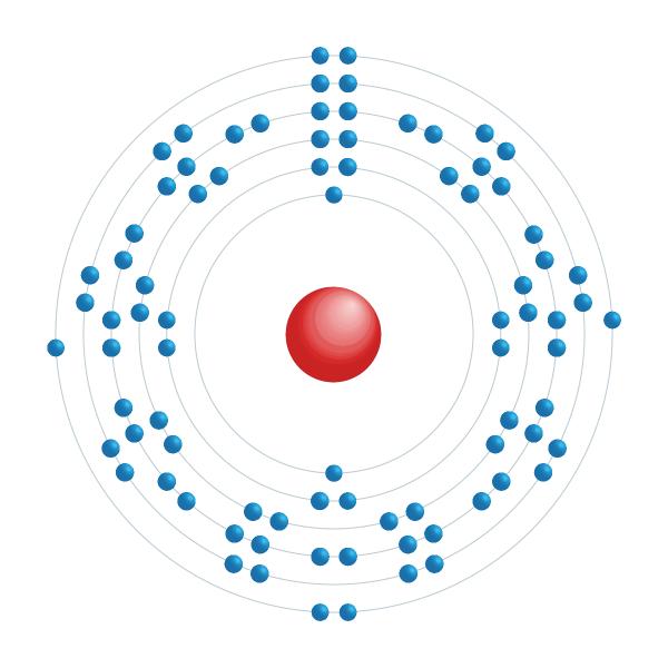 polonio Schema di configurazione elettronico