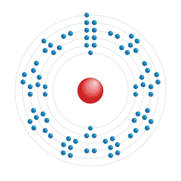 platino Schema di configurazione elettronico